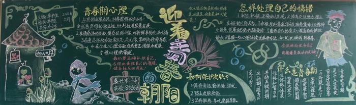 高中生梦想,青春手抄报版面设计图