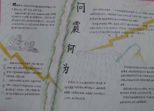 简笔画的形式宣传抗震防灾的重要性